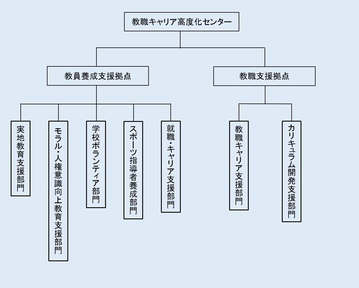 組織図.png