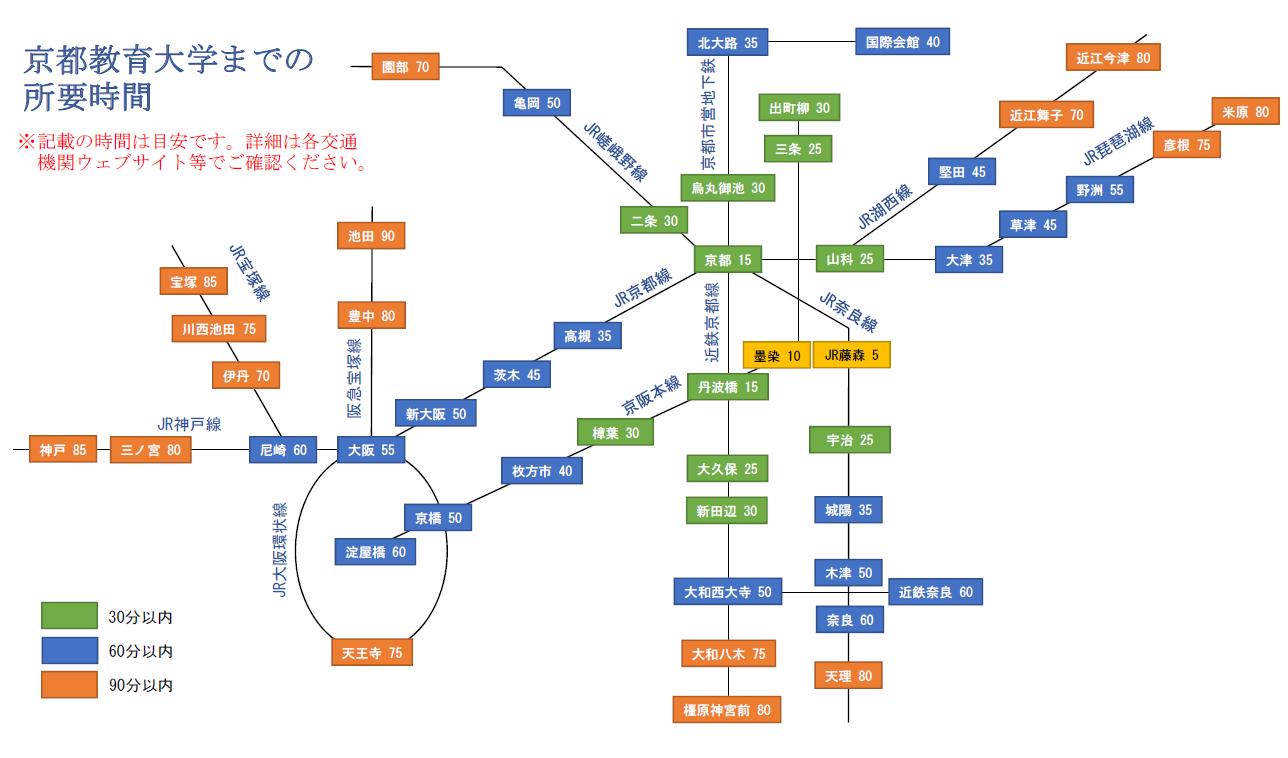 http://www.kyokyo-u.ac.jp/access/%E6%89%80%E8%A6%81%E6%99%82%E9%96%93.png