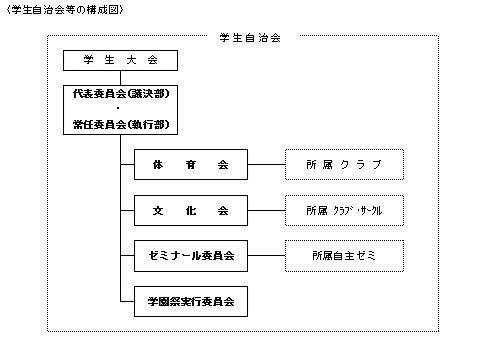 構成図.JPG