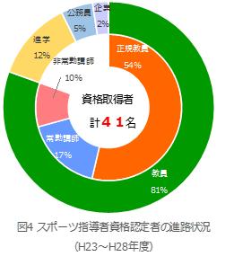 web6_tokushuu7.png